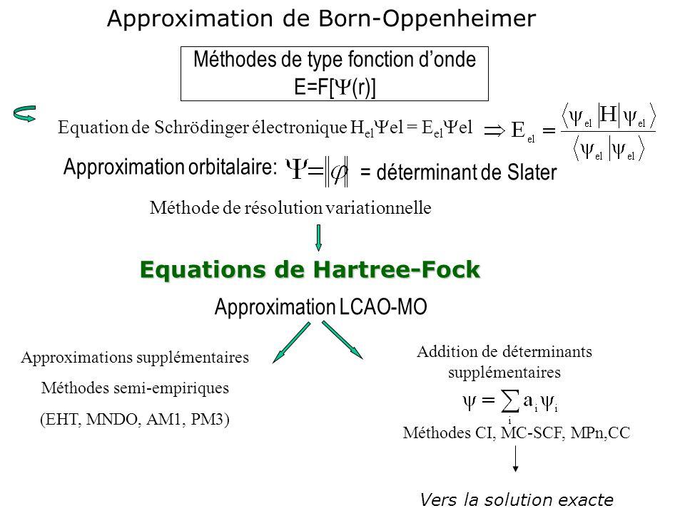 Approximation de Born-Oppenheimer Approximation orbitalaire: Approximation LCAO-MO Equation de Schrödinger électronique H el el = E el el = déterminan