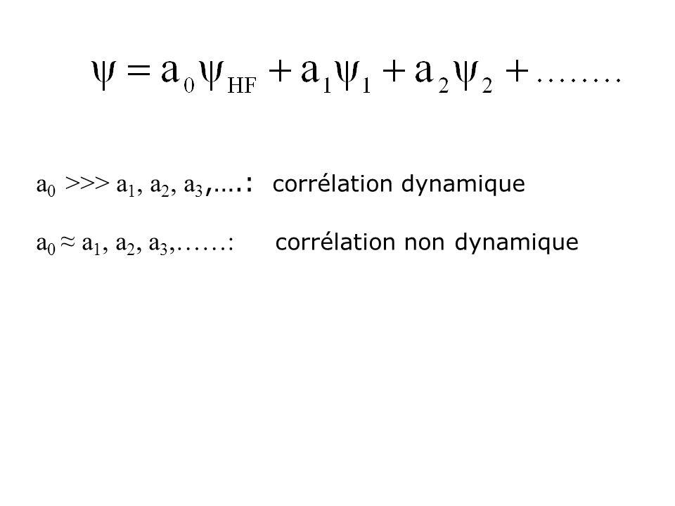 a 0 >>> a 1, a 2, a 3,….: corrélation dynamique a 0 a 1, a 2, a 3,……: corrélation non dynamique