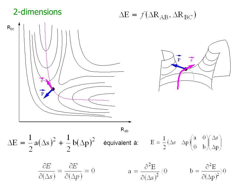 On peut développer lénergie en une série de Taylor: : déplacement cartésien à partir du point de référence Pour un point stationnaire ; le gradient de lénergie est nul = Matrice des constantes de forces = matrice hessienne N-dimensions