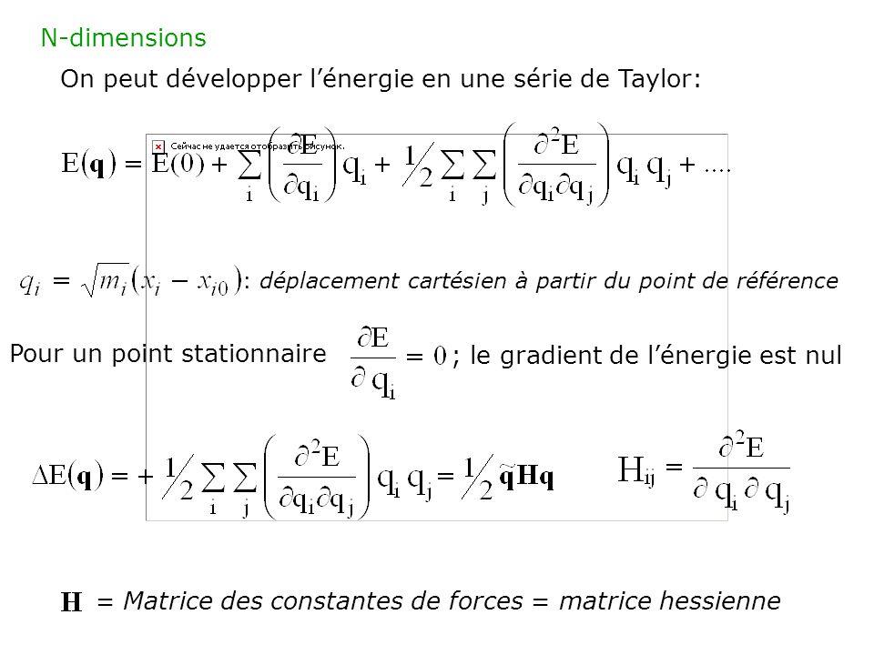 On peut développer lénergie en une série de Taylor: : déplacement cartésien à partir du point de référence Pour un point stationnaire ; le gradient de