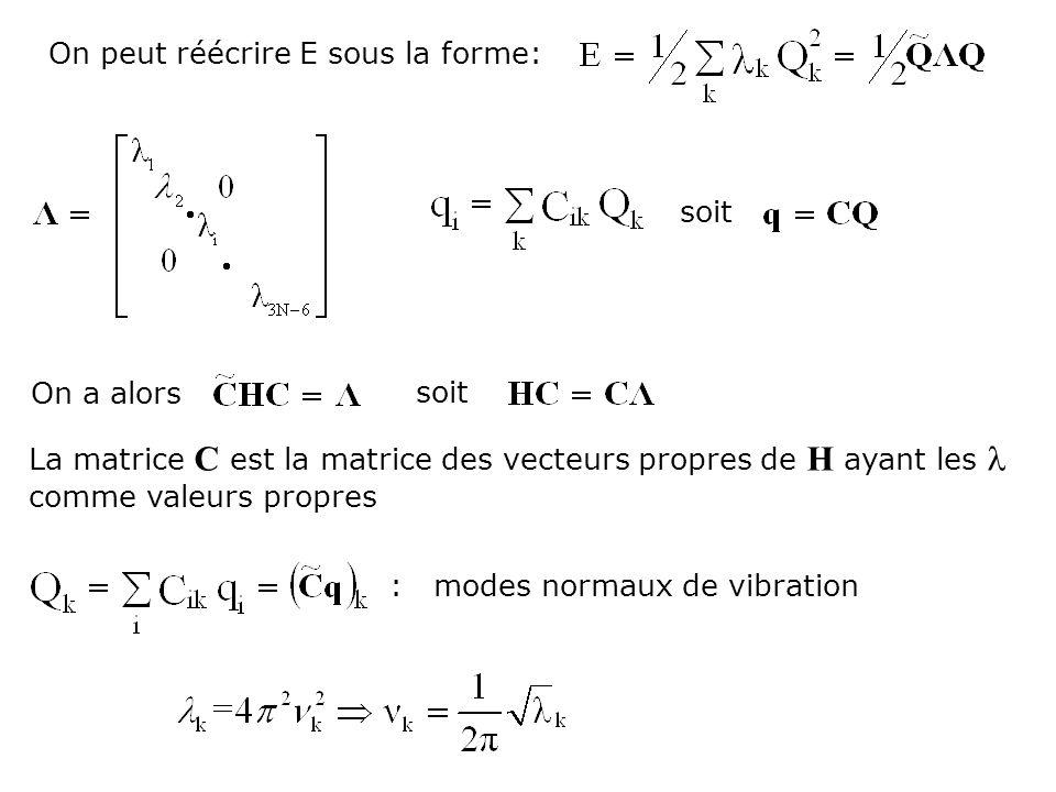 On peut réécrire E sous la forme: soit : modes normaux de vibration On a alors soit La matrice C est la matrice des vecteurs propres de H ayant les co
