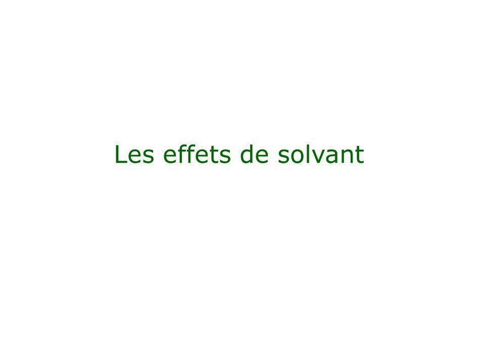 Les effets de solvant