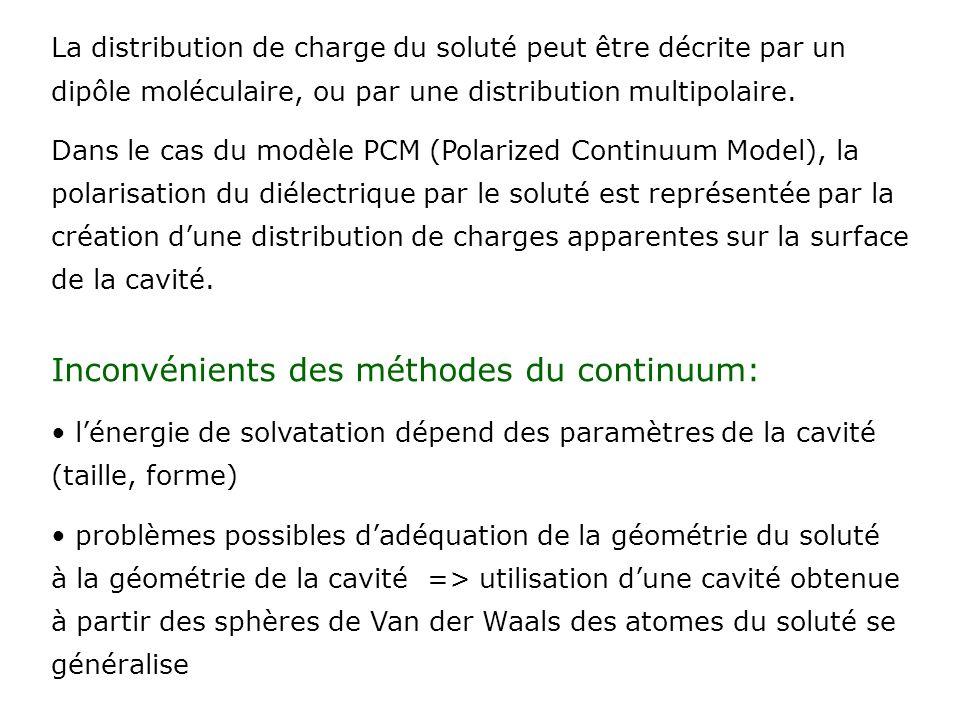Inconvénients des méthodes du continuum: lénergie de solvatation dépend des paramètres de la cavité (taille, forme) problèmes possibles dadéquation de