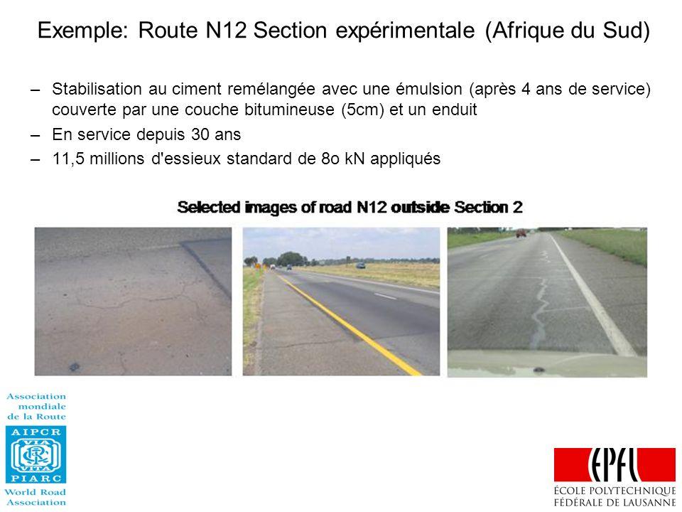 Exemple: Route N12 Section expérimentale (Afrique du Sud) –Stabilisation au ciment remélangée avec une émulsion (après 4 ans de service) couverte par