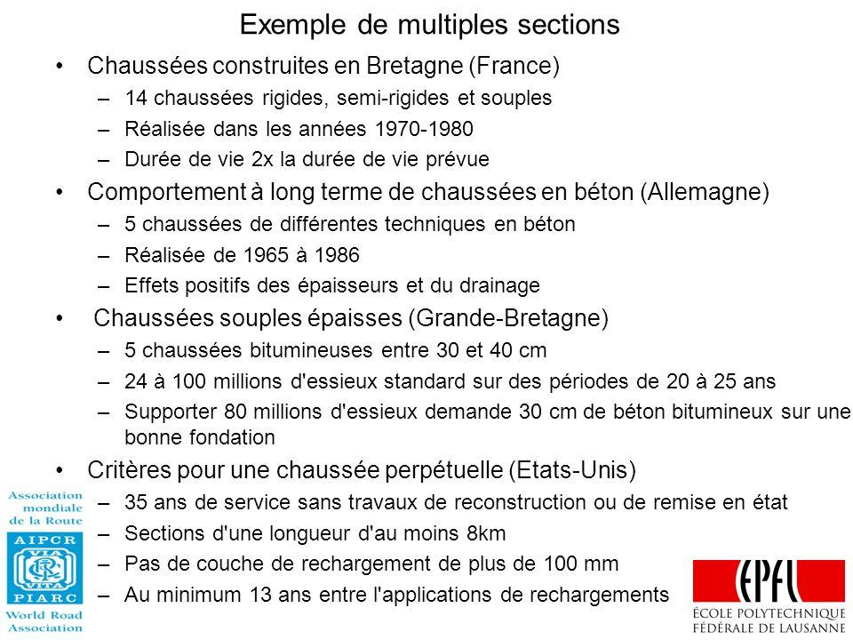 Exemple de multiples sections Chaussées construites en Bretagne (France) –14 chaussées rigides, semi-rigides et souples –Réalisée dans les années 1970