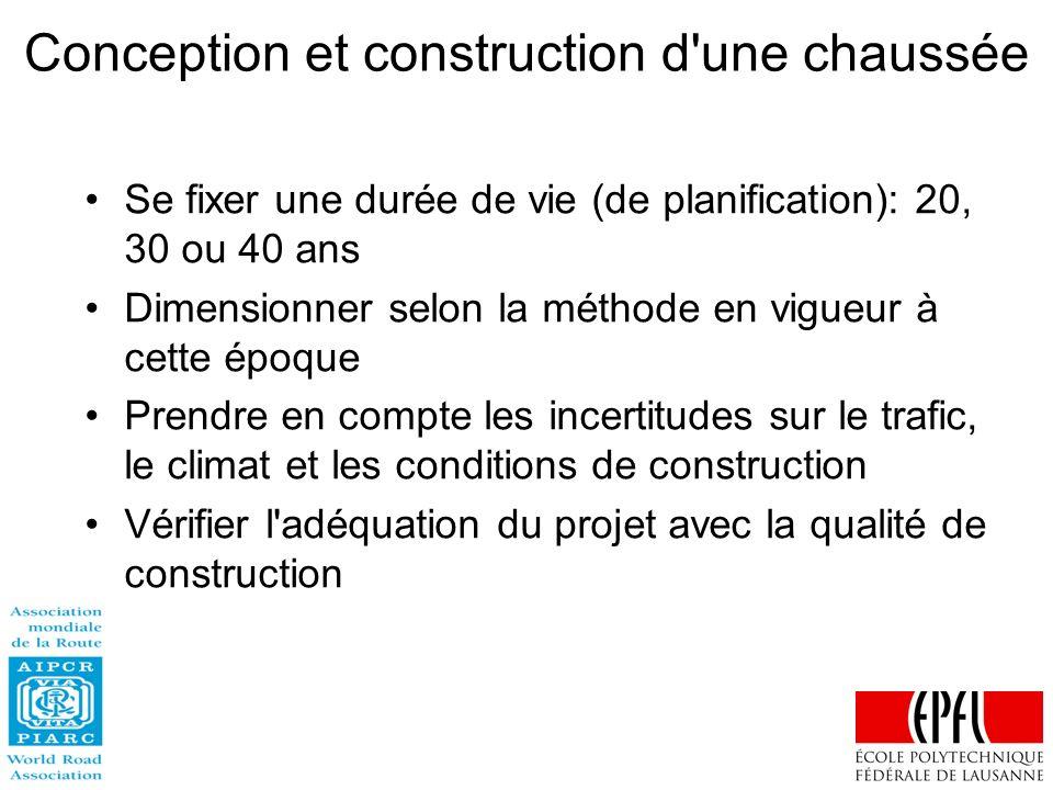 Conception et construction d'une chaussée Se fixer une durée de vie (de planification): 20, 30 ou 40 ans Dimensionner selon la méthode en vigueur à ce