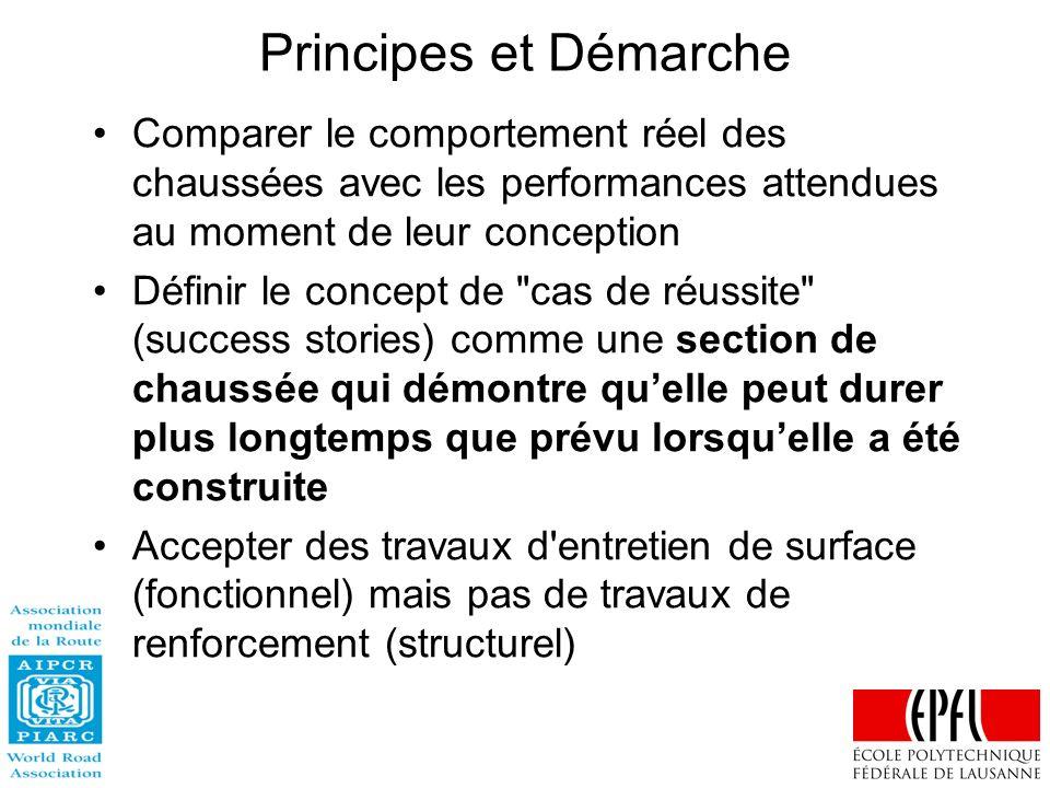 Principes et Démarche Comparer le comportement réel des chaussées avec les performances attendues au moment de leur conception Définir le concept de