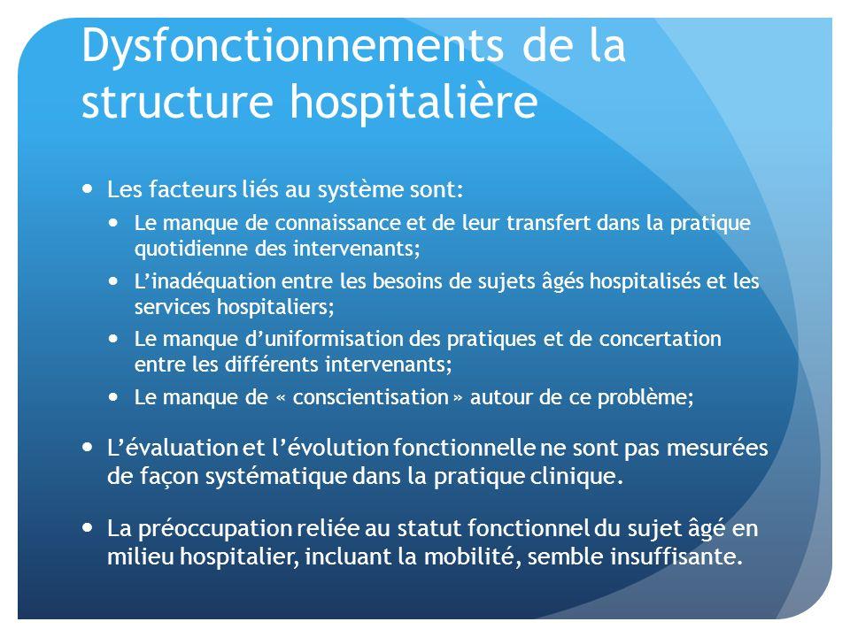 Dysfonctionnements de la structure hospitalière Les facteurs liés au système sont: Le manque de connaissance et de leur transfert dans la pratique quo