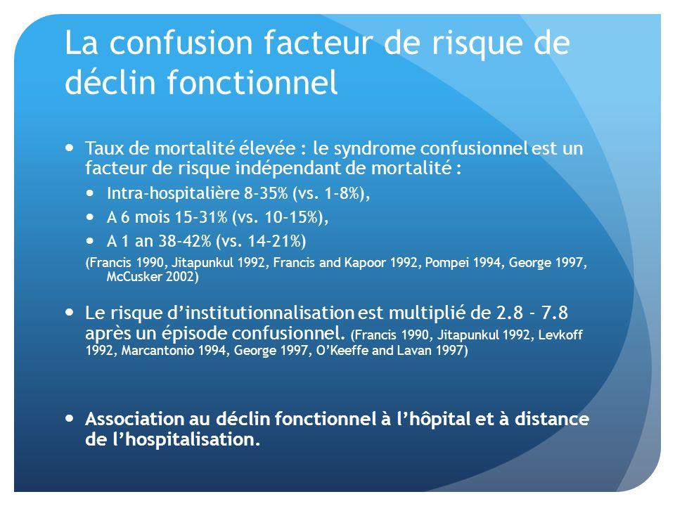 La confusion facteur de risque de déclin fonctionnel Taux de mortalité élevée : le syndrome confusionnel est un facteur de risque indépendant de morta