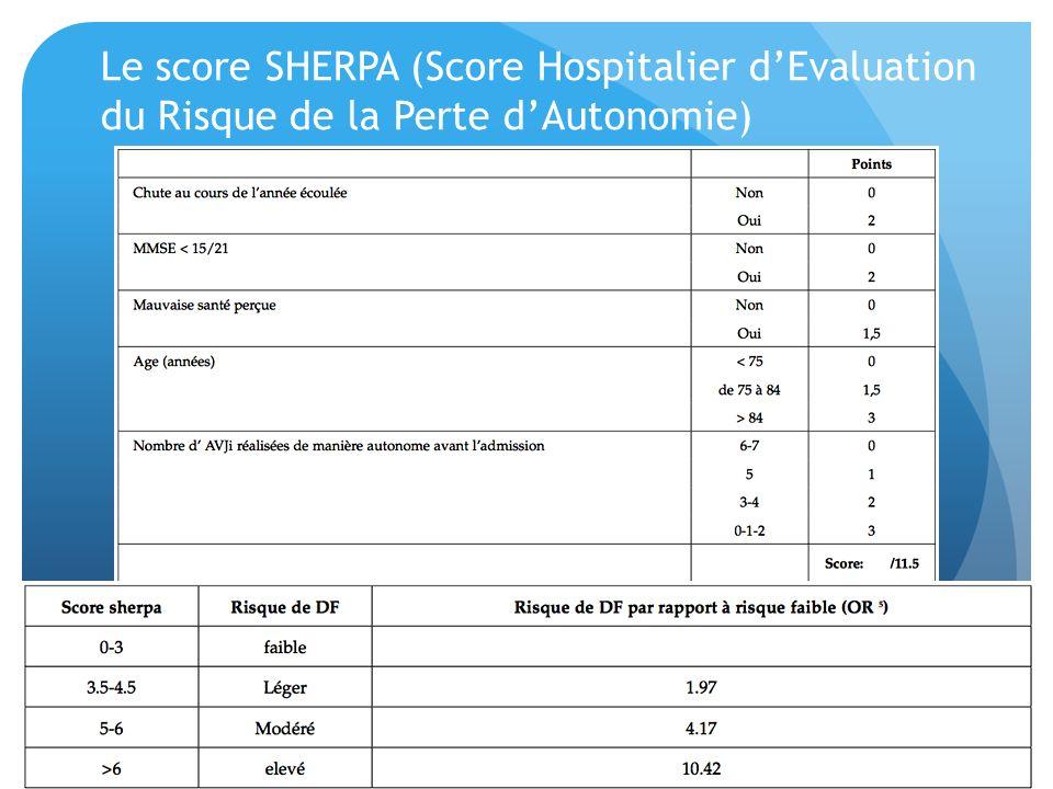 Le score SHERPA (Score Hospitalier dEvaluation du Risque de la Perte dAutonomie)