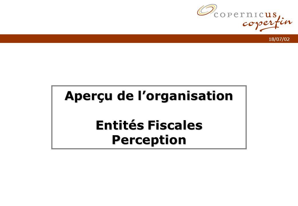 p. 1Titel van de presentatie 18/07/02 Aperçu de lorganisation Entités Fiscales Perception