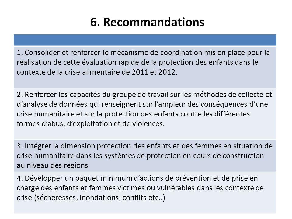 6. Recommandations 1.