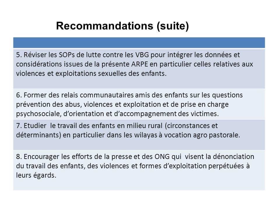 5. Réviser les SOPs de lutte contre les VBG pour intégrer les données et considérations issues de la présente ARPE en particulier celles relatives aux