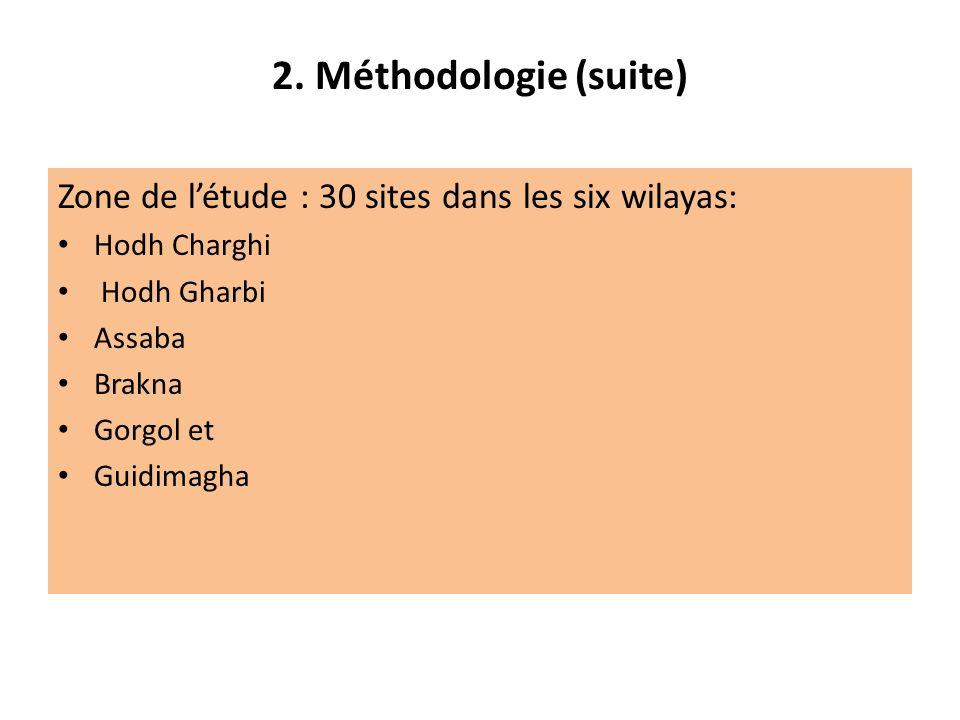 Zone de létude : 30 sites dans les six wilayas: Hodh Charghi Hodh Gharbi Assaba Brakna Gorgol et Guidimagha
