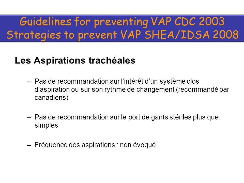 Les Aspirations trachéales –Pas de recommandation sur lintérêt dun système clos daspiration ou sur son rythme de changement (recommandé par canadiens) –Pas de recommandation sur le port de gants stériles plus que simples –Fréquence des aspirations : non évoqué Guidelines for preventing VAP CDC 2003 Strategies to prevent VAP SHEA/IDSA 2008 Guidelines for preventing VAP CDC 2003 Strategies to prevent VAP SHEA/IDSA 2008