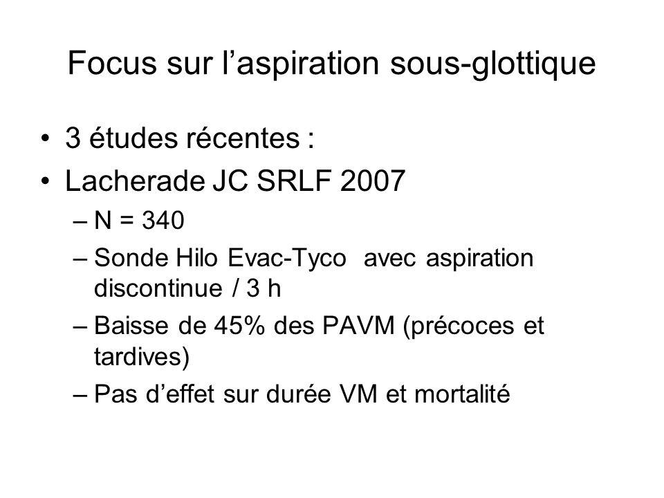 Focus sur laspiration sous-glottique 3 études récentes : Lacherade JC SRLF 2007 –N = 340 –Sonde Hilo Evac-Tyco avec aspiration discontinue / 3 h –Baisse de 45% des PAVM (précoces et tardives) –Pas deffet sur durée VM et mortalité