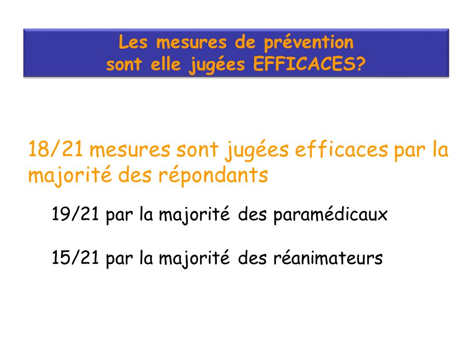 Les mesures de prévention sont elle jugées EFFICACES.