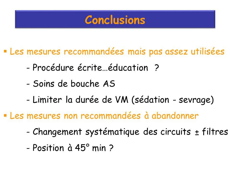Conclusions Les mesures recommandées mais pas assez utilisées - Procédure écrite…éducation .