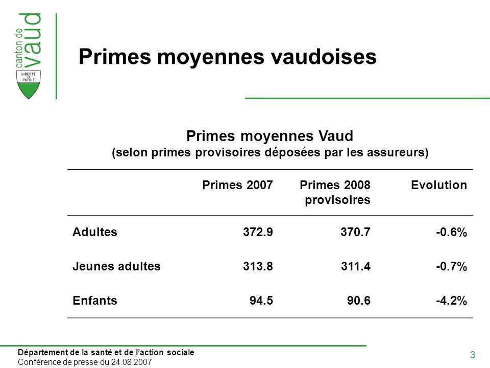 3 Département de la santé et de laction sociale Conférence de presse du 24.08.2007 Primes moyennes vaudoises Primes moyennes Vaud (selon primes provis