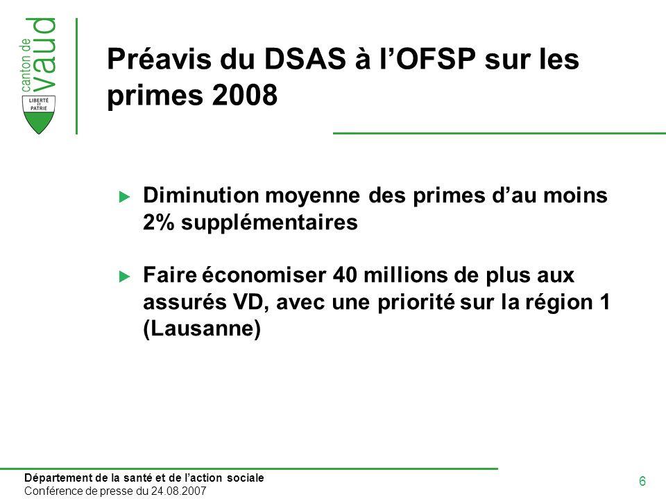 6 Département de la santé et de laction sociale Conférence de presse du 24.08.2007 Préavis du DSAS à lOFSP sur les primes 2008 Diminution moyenne des