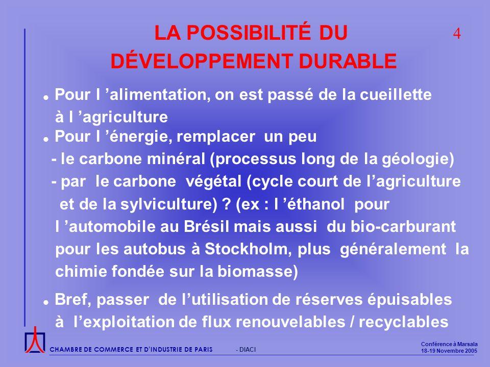 CHAMBRE DE COMMERCE ET DINDUSTRIE DE PARIS Conférence à Marsala 18-19 Novembre 2005 - DIACI LA POSSIBILITÉ DU DÉVELOPPEMENT DURABLE 4 Pour l alimentation, on est passé de la cueillette à l agriculture Pour l énergie, remplacer un peu - le carbone minéral (processus long de la géologie) - par le carbone végétal (cycle court de lagriculture et de la sylviculture) .