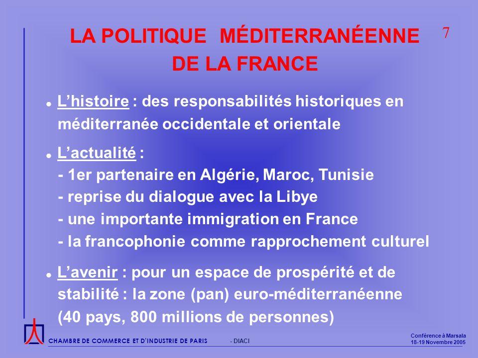 CHAMBRE DE COMMERCE ET DINDUSTRIE DE PARIS Conférence à Marsala 18-19 Novembre 2005 - DIACI LA POLITIQUE MÉDITERRANÉENNE DE LA FRANCE Lavenir : pour un espace de prospérité et de stabilité : la zone (pan) euro-méditerranéenne (40 pays, 800 millions de personnes) Lactualité : - 1er partenaire en Algérie, Maroc, Tunisie - reprise du dialogue avec la Libye - une importante immigration en France - la francophonie comme rapprochement culturel Lhistoire : des responsabilités historiques en méditerranée occidentale et orientale 7