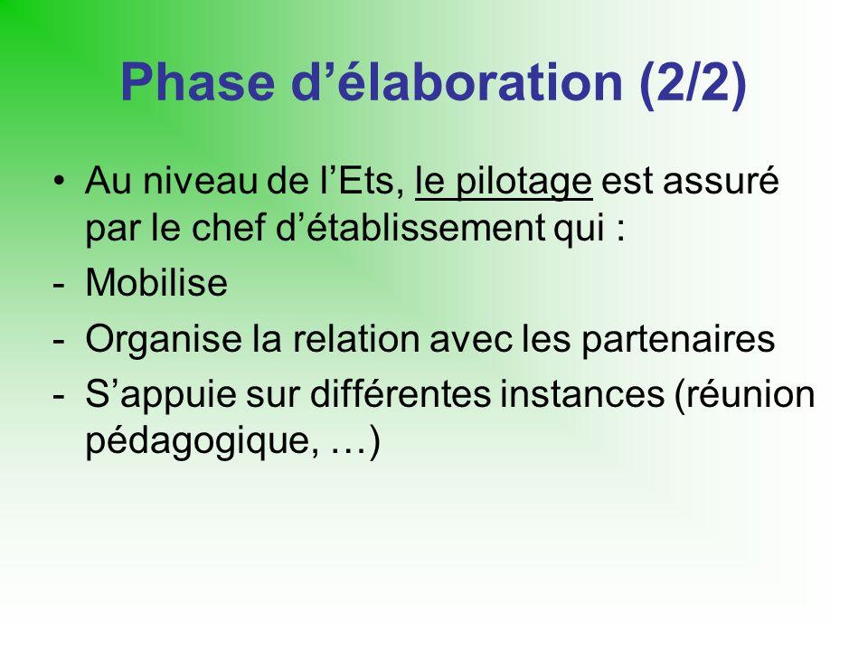 Phase délaboration (2/2) Au niveau de lEts, le pilotage est assuré par le chef détablissement qui : -Mobilise -Organise la relation avec les partenaires -Sappuie sur différentes instances (réunion pédagogique, …)