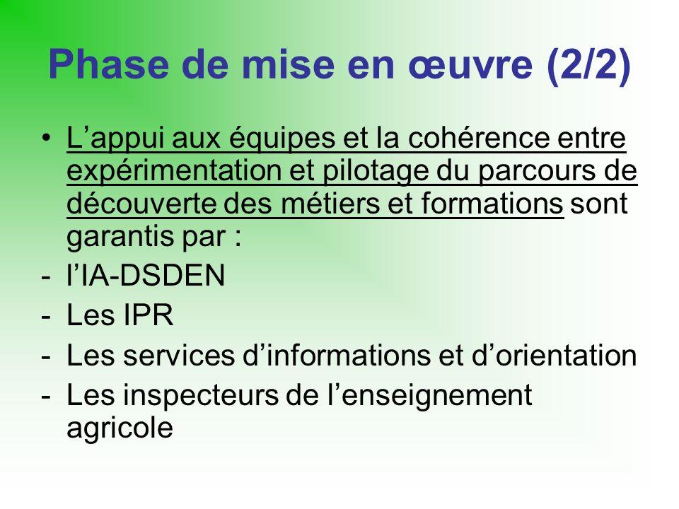 Phase de mise en œuvre (2/2) Lappui aux équipes et la cohérence entre expérimentation et pilotage du parcours de découverte des métiers et formations