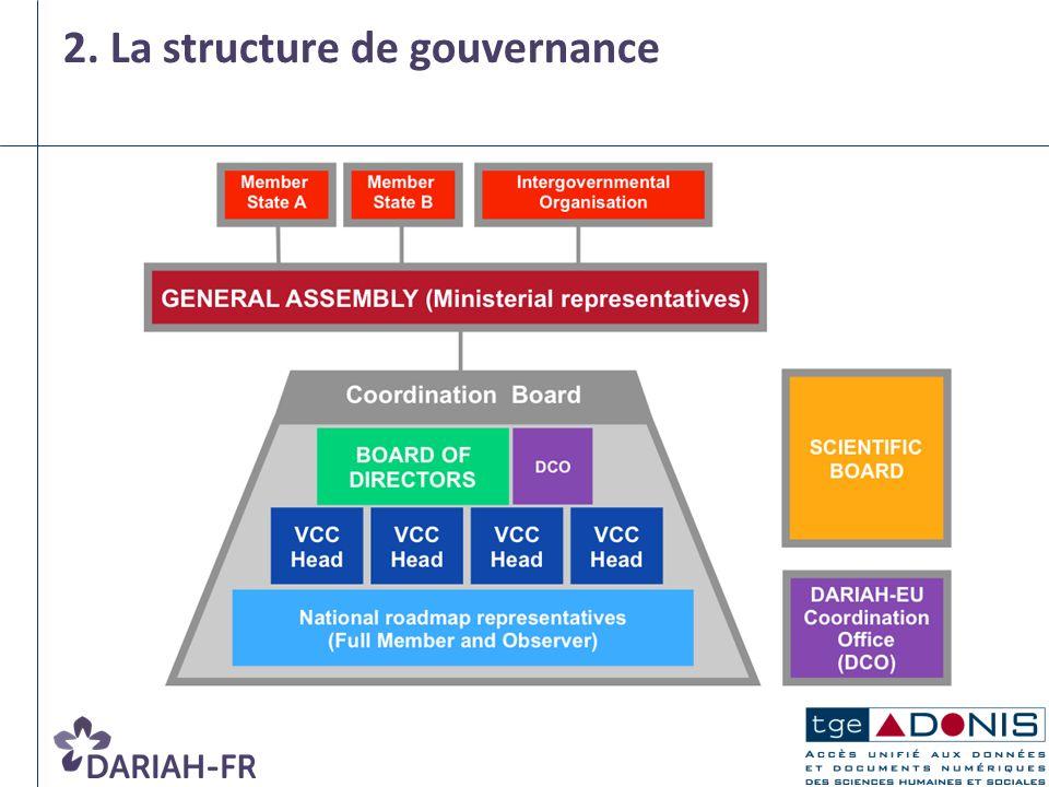 2. La structure de gouvernance