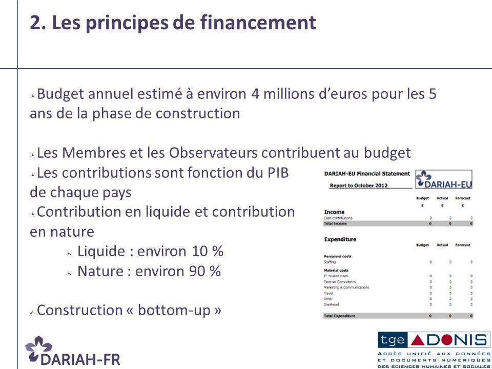 2. Les principes de financement Budget annuel estimé à environ 4 millions deuros pour les 5 ans de la phase de construction Les Membres et les Observa