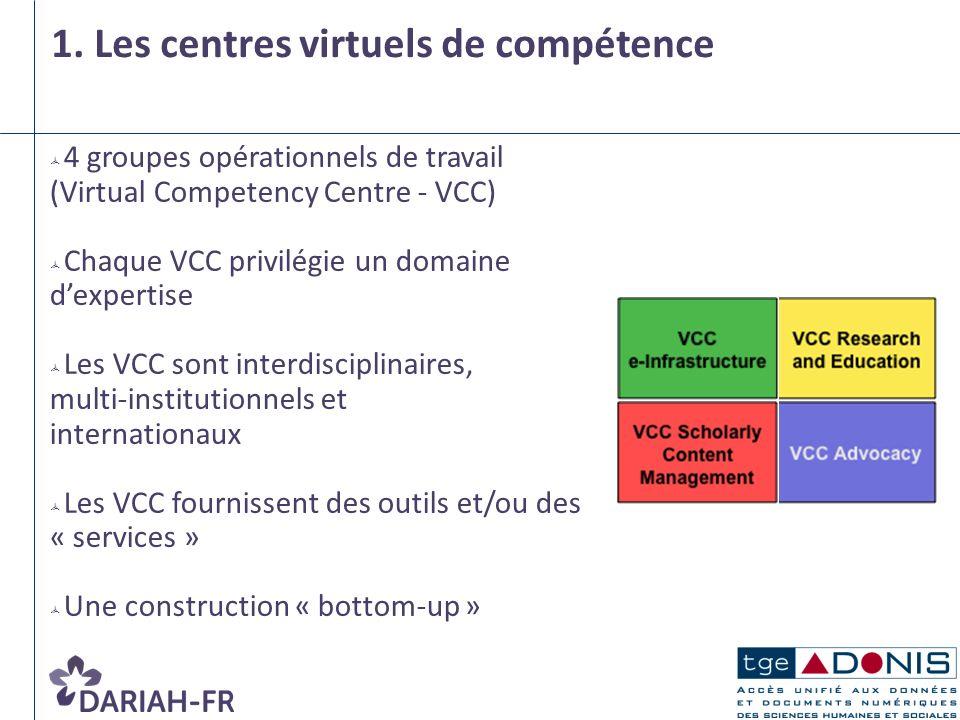 4 groupes opérationnels de travail (Virtual Competency Centre - VCC) Chaque VCC privilégie un domaine dexpertise Les VCC sont interdisciplinaires, mul