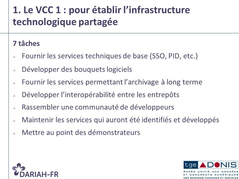 1. Le VCC 1 : pour établir linfrastructure technologique partagée 7 tâches Fournir les services techniques de base (SSO, PID, etc.) Développer des bou