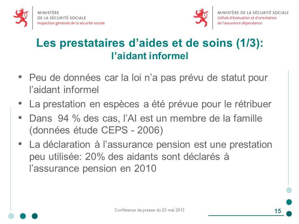 Les prestataires daides et de soins (1/3): laidant informel Peu de données car la loi na pas prévu de statut pour laidant informel La prestation en espèces a été prévue pour le rétribuer Dans 94 % des cas, lAI est un membre de la famille (données étude CEPS - 2006) La déclaration à lassurance pension est une prestation peu utilisée: 20% des aidants sont déclarés à lassurance pension en 2010 Conférence de presse du 23 mai 2013 15