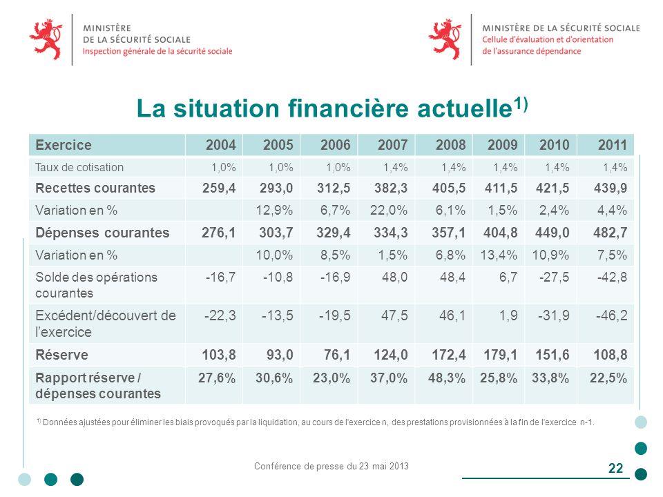 La situation financière actuelle 1) Conférence de presse du 23 mai 2013 22 1) Données ajustées pour éliminer les biais provoqués par la liquidation, au cours de l exercice n, des prestations provisionnées à la fin de l exercice n-1.