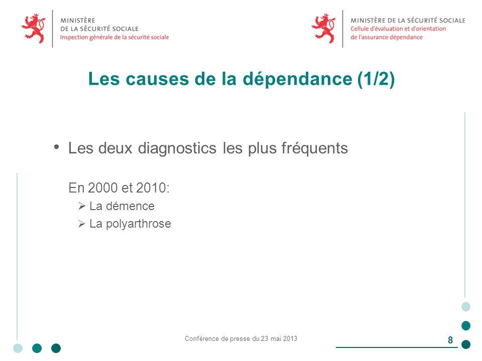 Les causes de la dépendance (1/2) Les deux diagnostics les plus fréquents En 2000 et 2010: La démence La polyarthrose Conférence de presse du 23 mai 2013 8