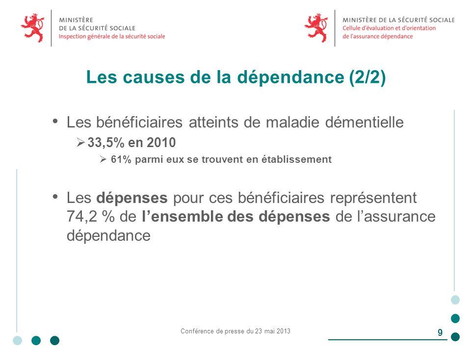 Les causes de la dépendance (2/2) Les bénéficiaires atteints de maladie démentielle 33,5% en 2010 61% parmi eux se trouvent en établissement Les dépenses pour ces bénéficiaires représentent 74,2 % de lensemble des dépenses de lassurance dépendance Conférence de presse du 23 mai 2013 9