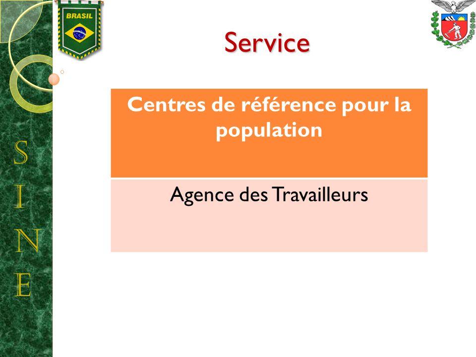 Centres de référence pour la population Agence des Travailleurs Service
