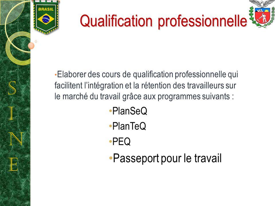 Qualification professionnelle Elaborer des cours de qualification professionnelle qui facilitent lintégration et la rétention des travailleurs sur le marché du travail grâce aux programmes suivants : PlanSeQ PlanTeQ PEQ Passeport pour le travail