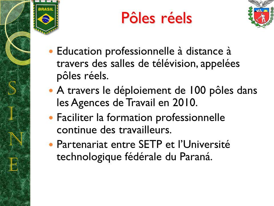 Pôles réels Education professionnelle à distance à travers des salles de télévision, appelées pôles réels.