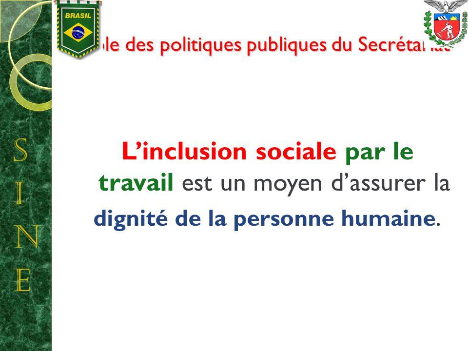 Rôle des politiques publiques du Secrétariat Linclusion sociale par le travail est un moyen dassurer la dignité de la personne humaine.