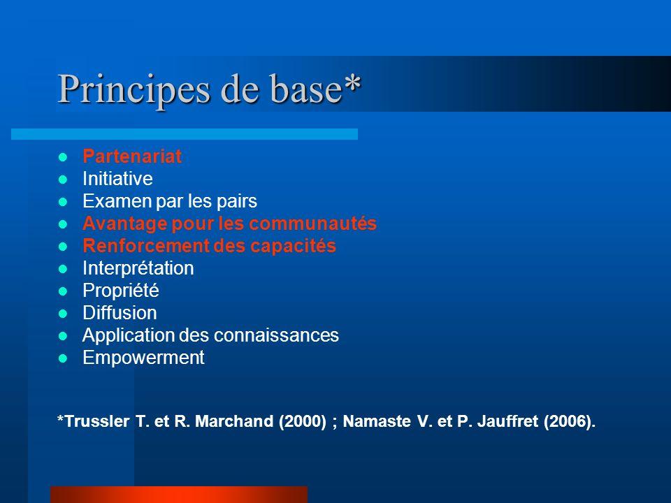 Principes de base* Partenariat Initiative Examen par les pairs Avantage pour les communautés Renforcement des capacités Interprétation Propriété Diffusion Application des connaissances Empowerment *Trussler T.