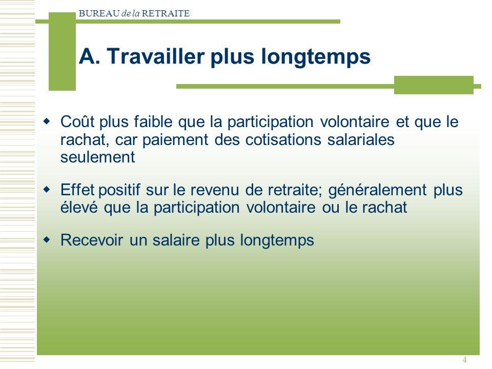 BUREAU de la RETRAITE 5 Exemple : pour un salaire de 44 852 $ A. Travailler plus longtemps