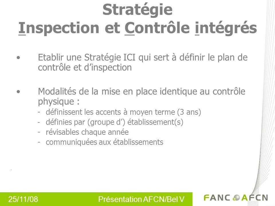 25/11/08 Présentation AFCN/Bel V Stratégie Inspection et Contrôle intégrés Etablir une Stratégie ICI qui sert à définir le plan de contrôle et dinspec