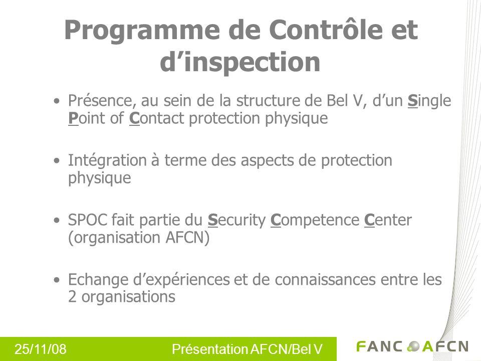 25/11/08 Présentation AFCN/Bel V Programme de Contrôle et dinspection Présence, au sein de la structure de Bel V, dun Single Point of Contact protecti