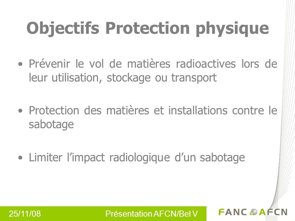 25/11/08 Présentation AFCN/Bel V Objectifs Protection physique Prévenir le vol de matières radioactives lors de leur utilisation, stockage ou transpor