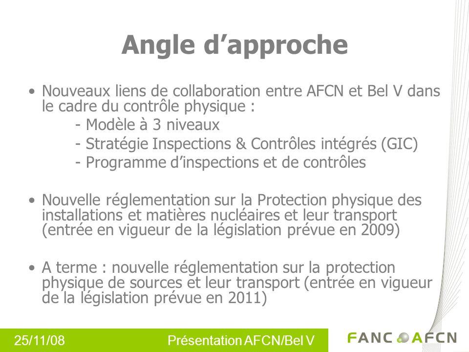 25/11/08 Présentation AFCN/Bel V Angle dapproche Nouveaux liens de collaboration entre AFCN et Bel V dans le cadre du contrôle physique : - Modèle à 3