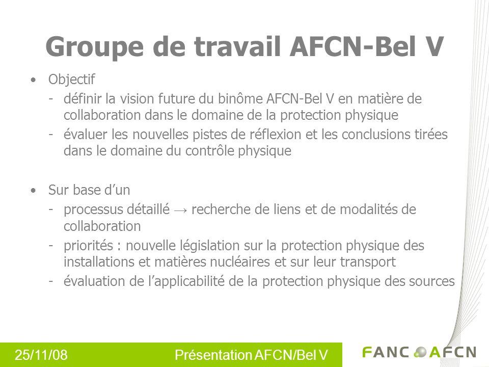25/11/08 Présentation AFCN/Bel V Groupe de travail AFCN-Bel V Objectif - définir la vision future du binôme AFCN-Bel V en matière de collaboration dan