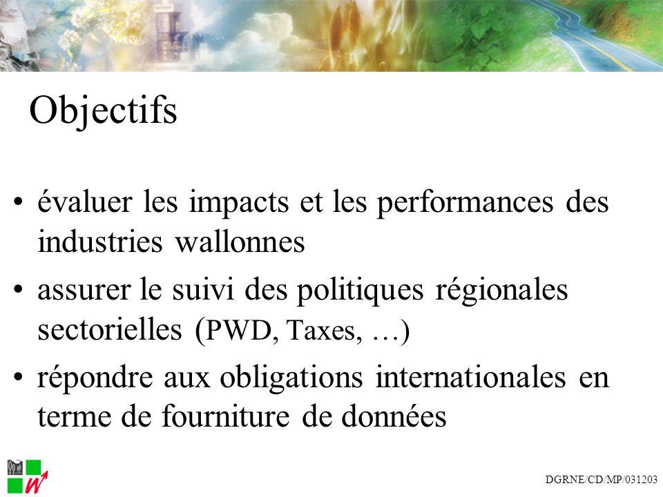 Objectifs évaluer les impacts et les performances des industries wallonnes assurer le suivi des politiques régionales sectorielles ( PWD, Taxes, …) répondre aux obligations internationales en terme de fourniture de données DGRNE/CD/MP/031203