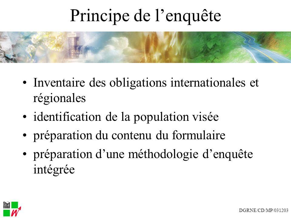 Principe de lenquête Inventaire des obligations internationales et régionales identification de la population visée préparation du contenu du formulai
