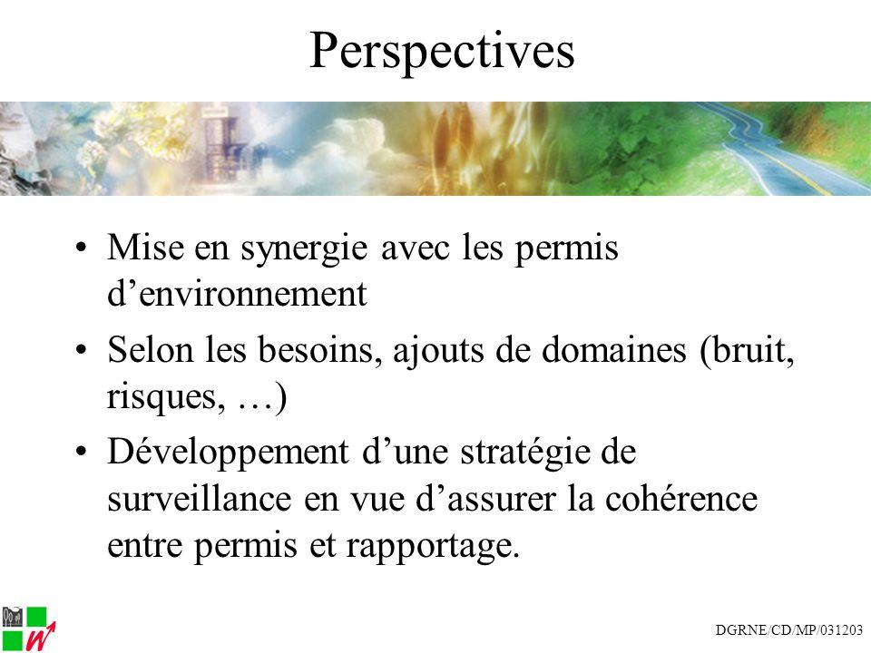 Perspectives Mise en synergie avec les permis denvironnement Selon les besoins, ajouts de domaines (bruit, risques, …) Développement dune stratégie de